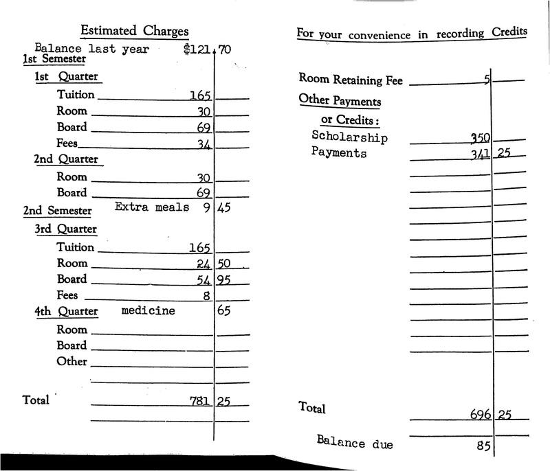 Drew University Cost 1942-1943