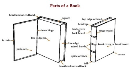 Parts of the book